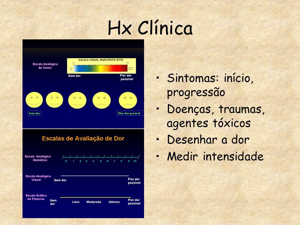 Hx Clínica Sintomas: início, progressão Doenças, traumas, agentes tóxicos Desenhar a dor Medir intensidade
