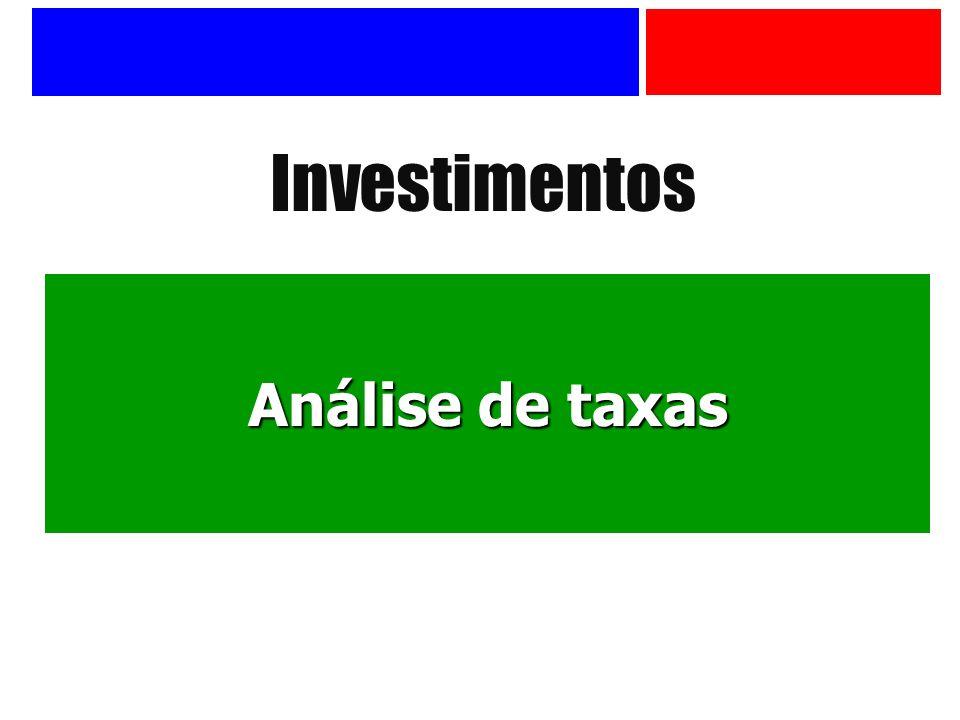 Análise de taxas Investimentos