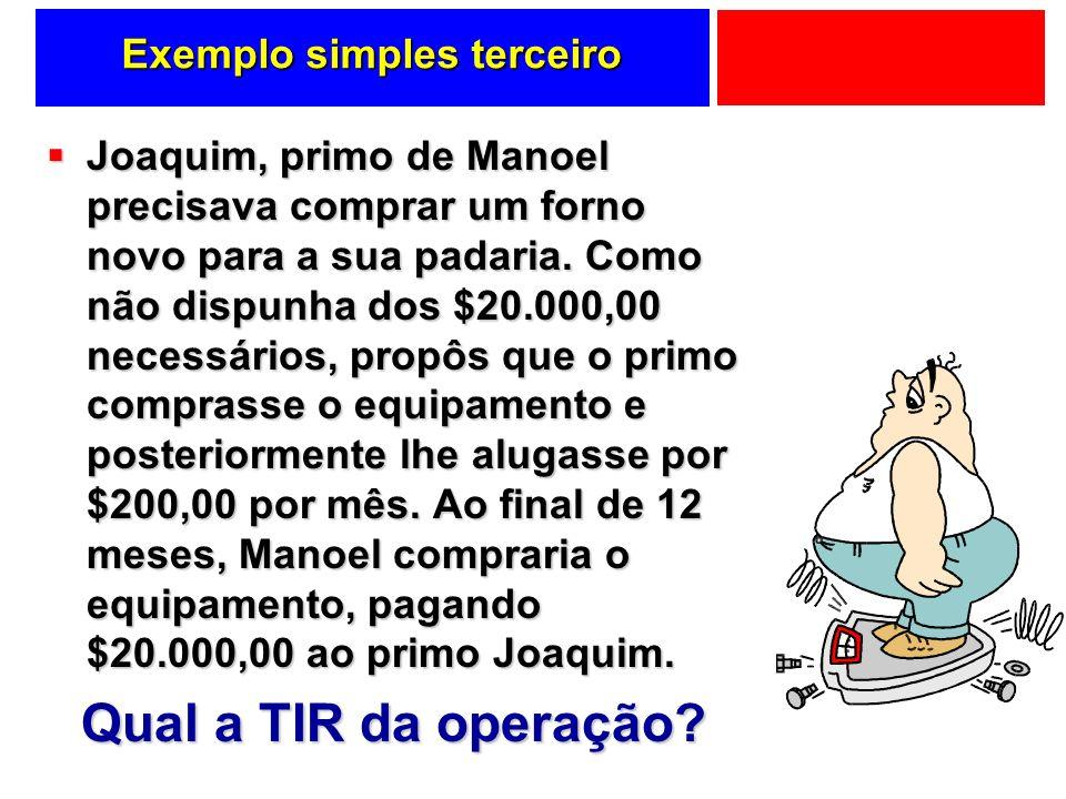 Exemplo simples terceiro Joaquim, primo de Manoel precisava comprar um forno novo para a sua padaria. Como não dispunha dos $20.000,00 necessários, pr