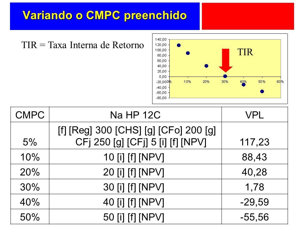 Variando o CMPC preenchido CMPCNa HP 12CVPL 5% [f] [Reg] 300 [CHS] [g] [CFo] 200 [g] CFj 250 [g] [CFj] 5 [i] [f] [NPV]117,23 10%10 [i] [f] [NPV] 88,43