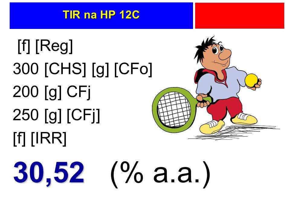 TIR na HP 12C [f] [Reg] 300 [CHS] [g] [CFo] 200 [g] CFj 250 [g] [CFj] [f] [IRR] 30,52 30,52 (% a.a.)