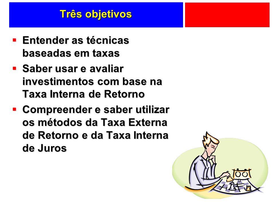 Terceiro grupo de técnicas Análises de Taxas TIR, TIJ, TER