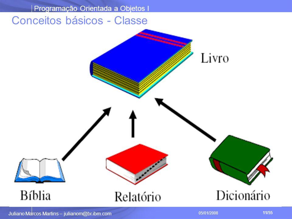Programação Orientada a Objetos I 11/55 Juliano Marcos Martins – julianom@br.ibm.com 05/01/2008 Conceitos básicos - Classe Classe – abstração de um conjunto de objetos similares do mundo real – conjunto de objetos que possuem propriedades semelhantes (ATRIBUTOS), o mesmo comportamento (MÉTODOS), os mesmos relacionamentos com outros objetos e a mesma semântica Todo objeto é uma instância de uma Classe – Todas as instâncias de uma classe têm valores próprios para os atributos especificados na classe – Os objetos representados por determinada classe diferenciam-se entre si pelos valores de seus atributos Exemplo: – Classe de espécies em Zoologia