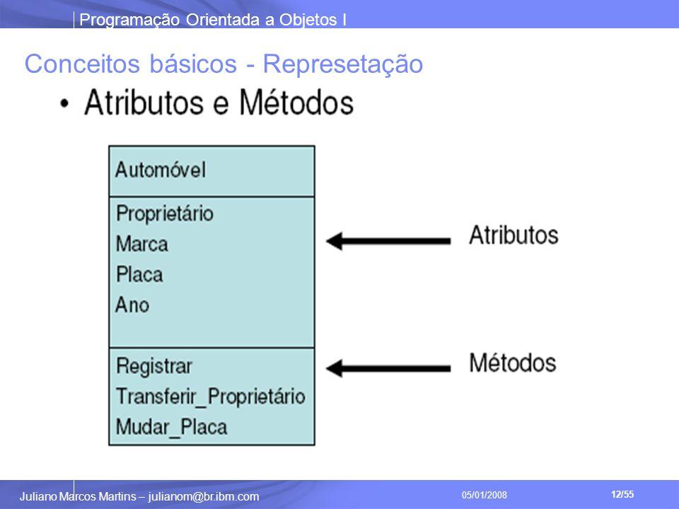 Programação Orientada a Objetos I 12/55 Juliano Marcos Martins – julianom@br.ibm.com 05/01/2008 Conceitos básicos - Represetação