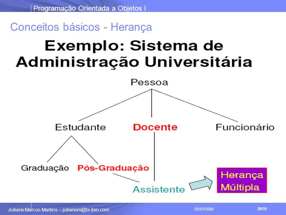 Programação Orientada a Objetos I 20/55 Juliano Marcos Martins – julianom@br.ibm.com 05/01/2008 Conceitos básicos - Herança