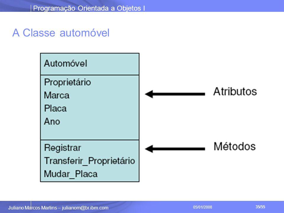 Programação Orientada a Objetos I 35/55 Juliano Marcos Martins – julianom@br.ibm.com 05/01/2008 A Classe automóvel