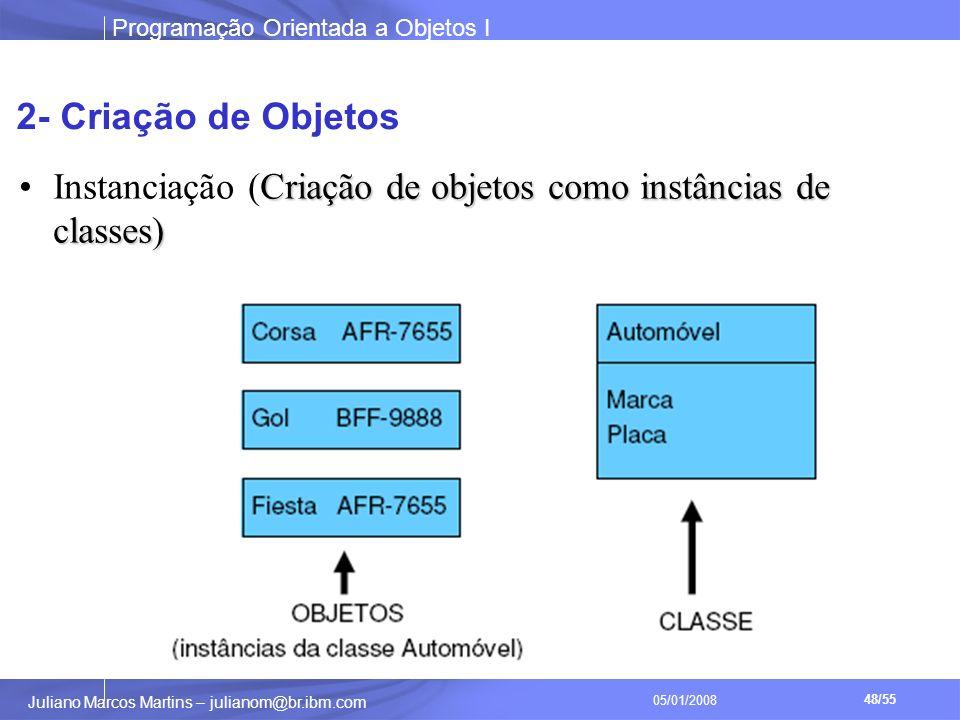 Programação Orientada a Objetos I 48/55 Juliano Marcos Martins – julianom@br.ibm.com 05/01/2008 2- Criação de Objetos Criação de objetos como instâncias de classes)Instanciação (Criação de objetos como instâncias de classes)