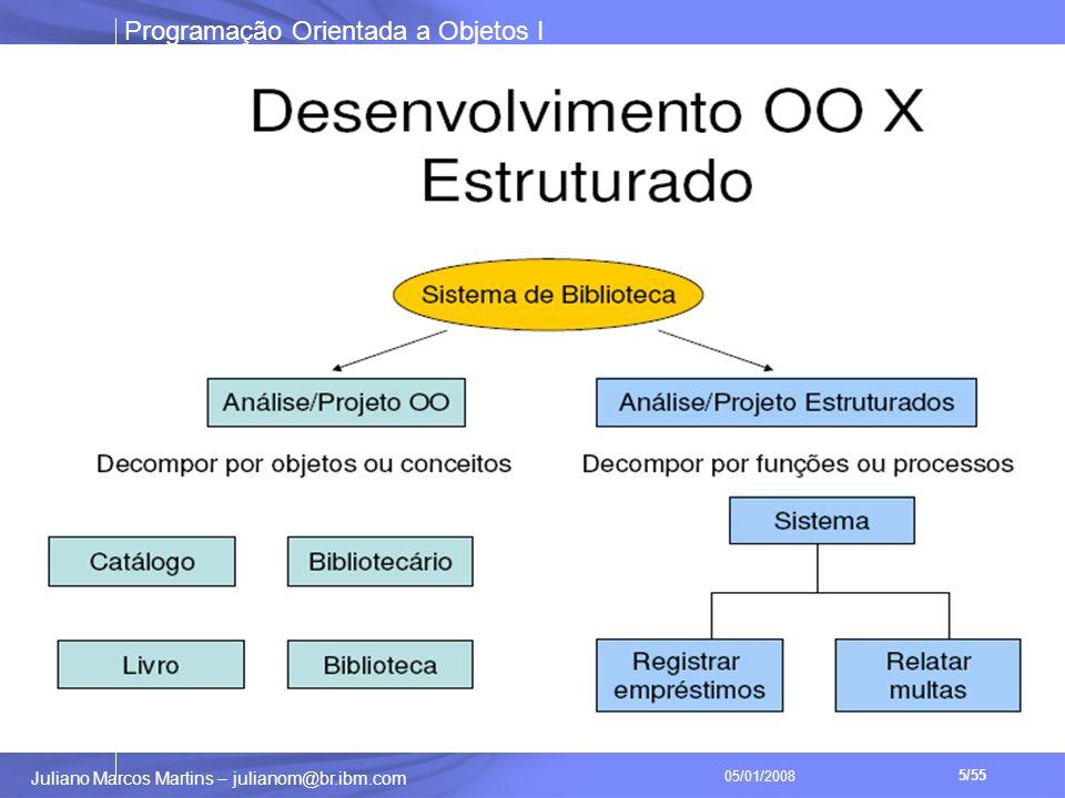 Programação Orientada a Objetos I 5/55 Juliano Marcos Martins – julianom@br.ibm.com 05/01/2008