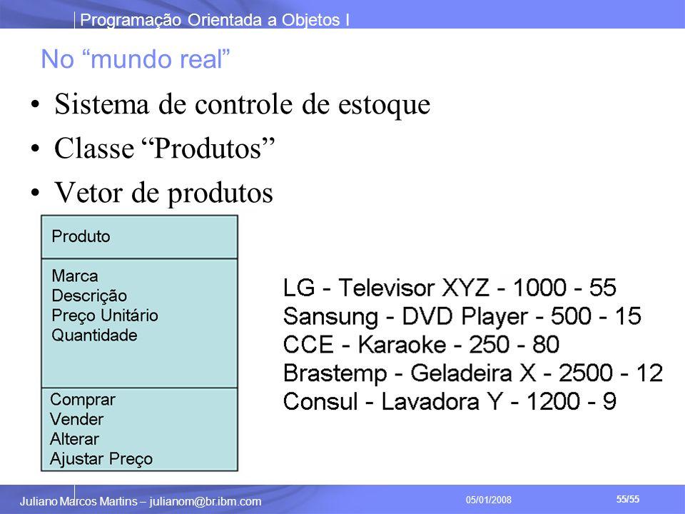 Programação Orientada a Objetos I 55/55 Juliano Marcos Martins – julianom@br.ibm.com 05/01/2008 No mundo real Sistema de controle de estoque Classe Produtos Vetor de produtos