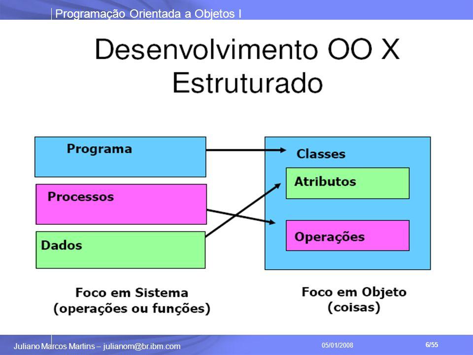 Programação Orientada a Objetos I 6/55 Juliano Marcos Martins – julianom@br.ibm.com 05/01/2008