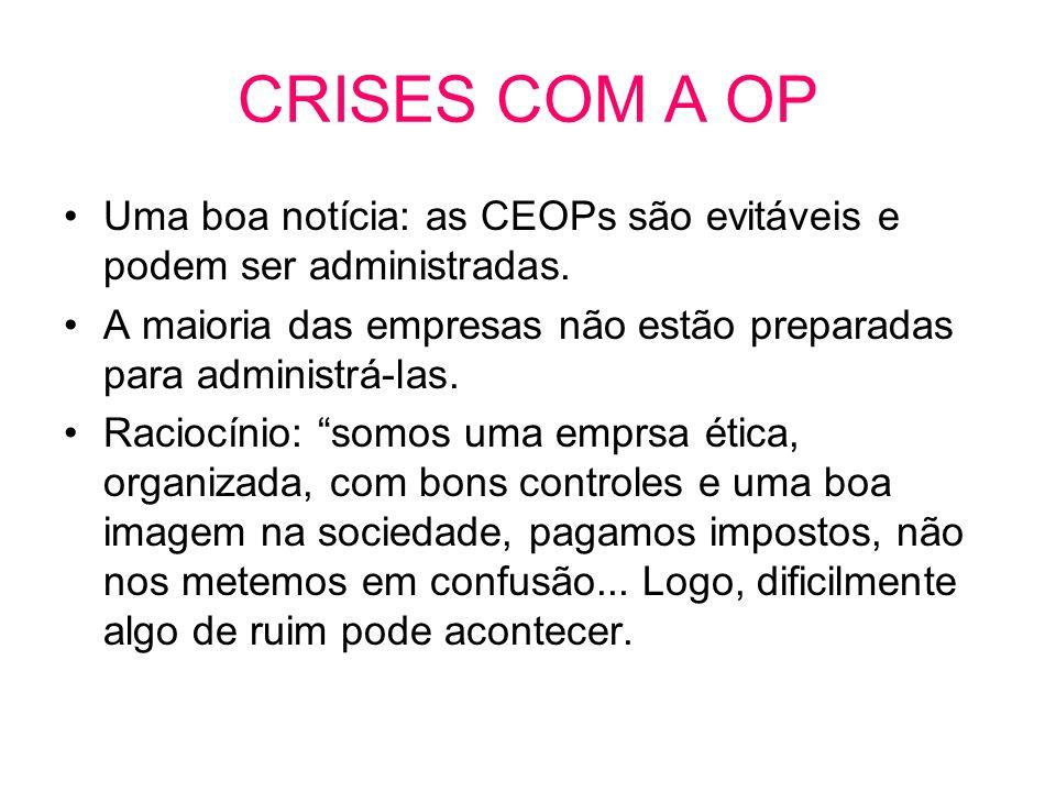 CRISES COM A OP Uma boa notícia: as CEOPs são evitáveis e podem ser administradas. A maioria das empresas não estão preparadas para administrá-las. Ra