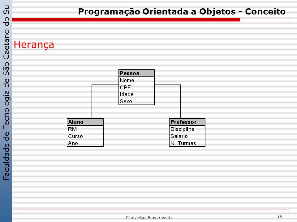 Faculdade de Tecnologia de São Caetano do Sul 18 Prof. Msc. Flávio Viotti Programação Orientada a Objetos - Conceito Herança