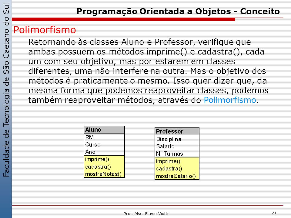 Faculdade de Tecnologia de São Caetano do Sul 21 Prof. Msc. Flávio Viotti Programação Orientada a Objetos - Conceito Polimorfismo Retornando às classe