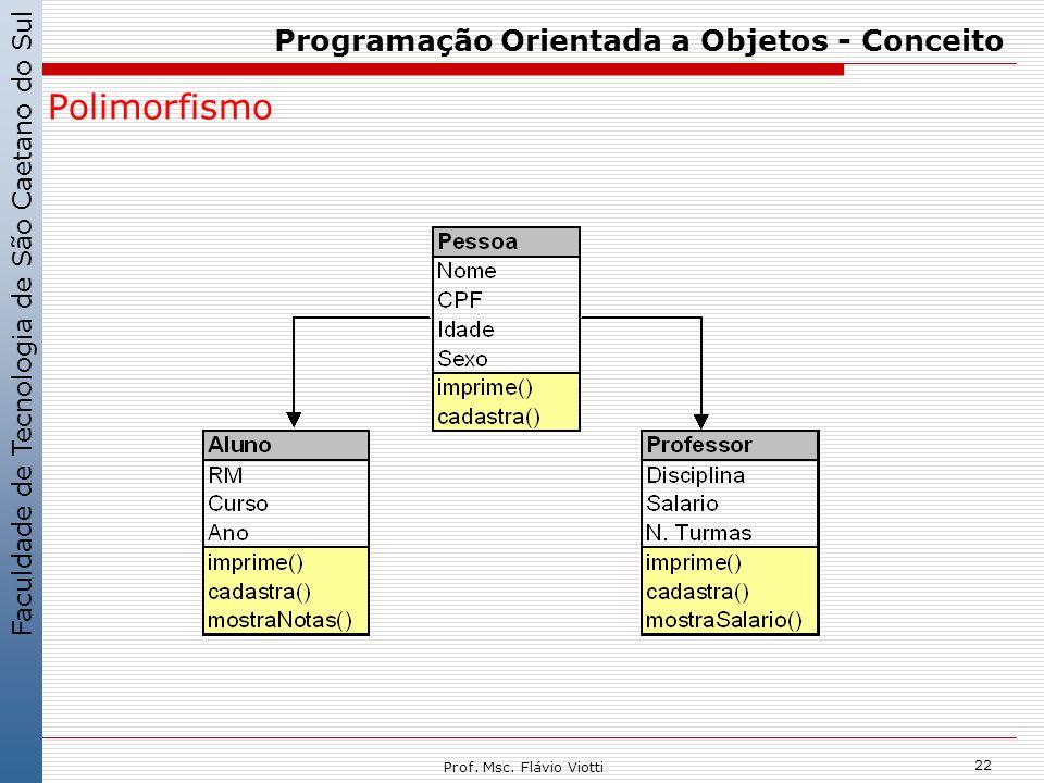 Faculdade de Tecnologia de São Caetano do Sul 22 Prof. Msc. Flávio Viotti Programação Orientada a Objetos - Conceito Polimorfismo