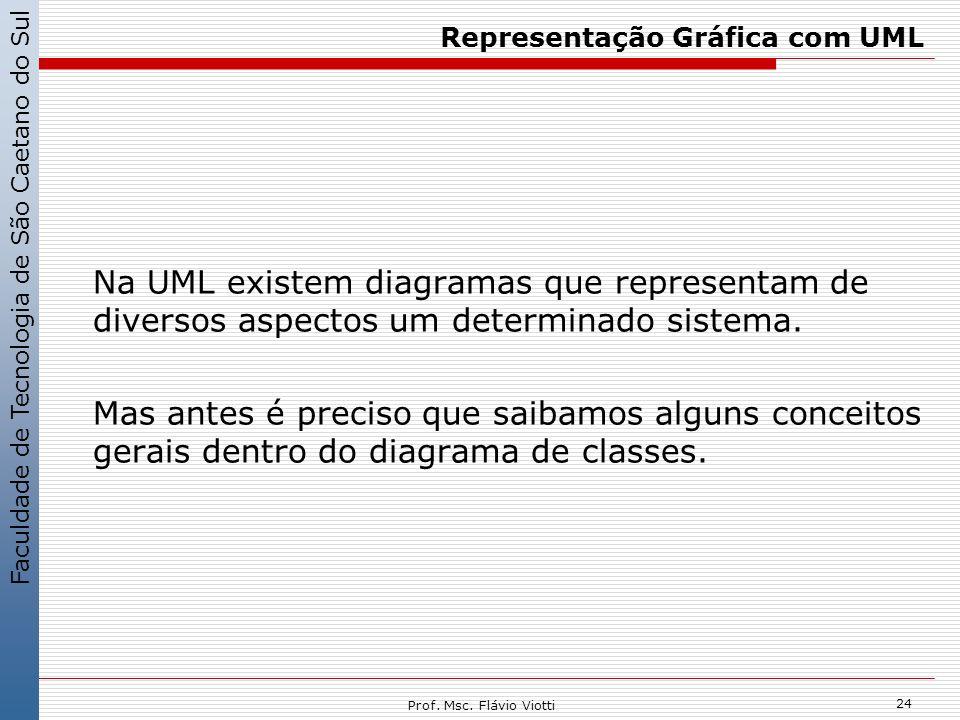 Faculdade de Tecnologia de São Caetano do Sul 24 Prof. Msc. Flávio Viotti Representação Gráfica com UML Na UML existem diagramas que representam de di