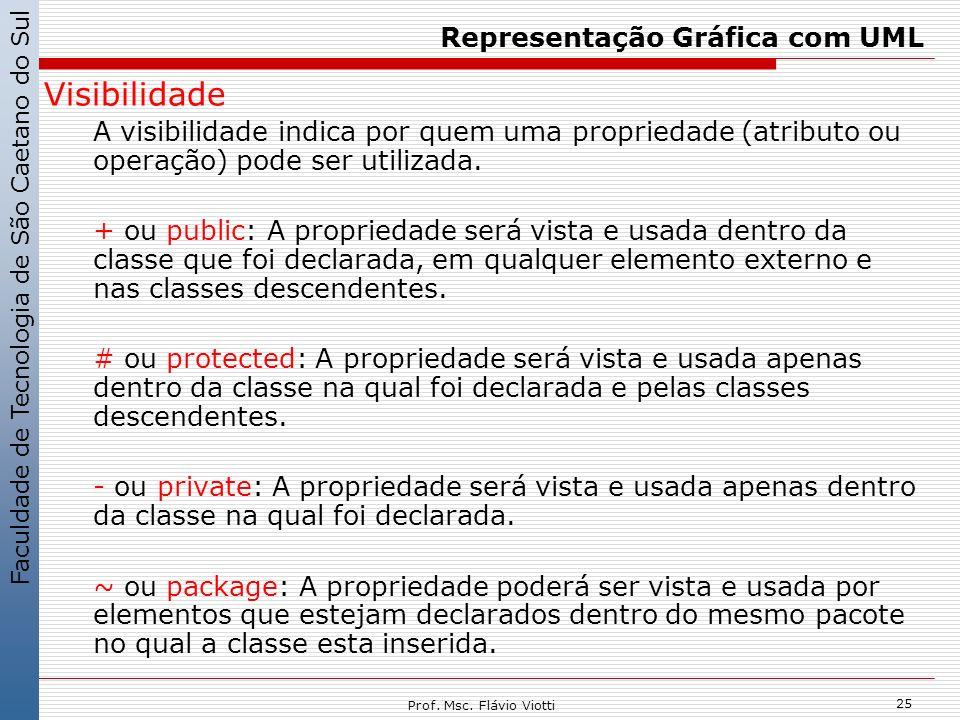 Faculdade de Tecnologia de São Caetano do Sul 25 Prof. Msc. Flávio Viotti Representação Gráfica com UML Visibilidade A visibilidade indica por quem um