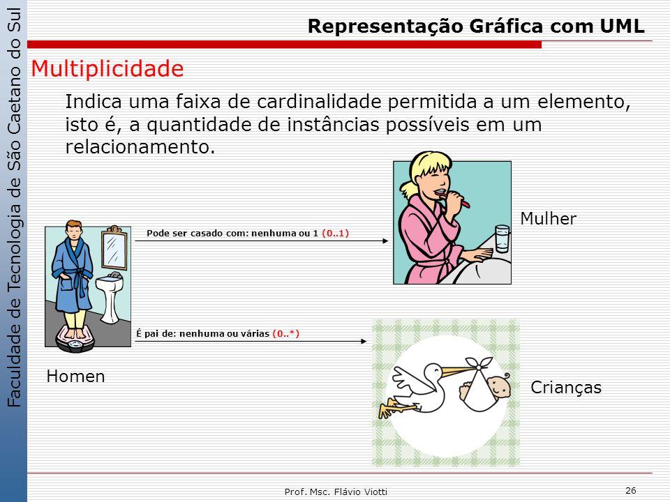 Faculdade de Tecnologia de São Caetano do Sul 26 Prof. Msc. Flávio Viotti Representação Gráfica com UML Multiplicidade Indica uma faixa de cardinalida