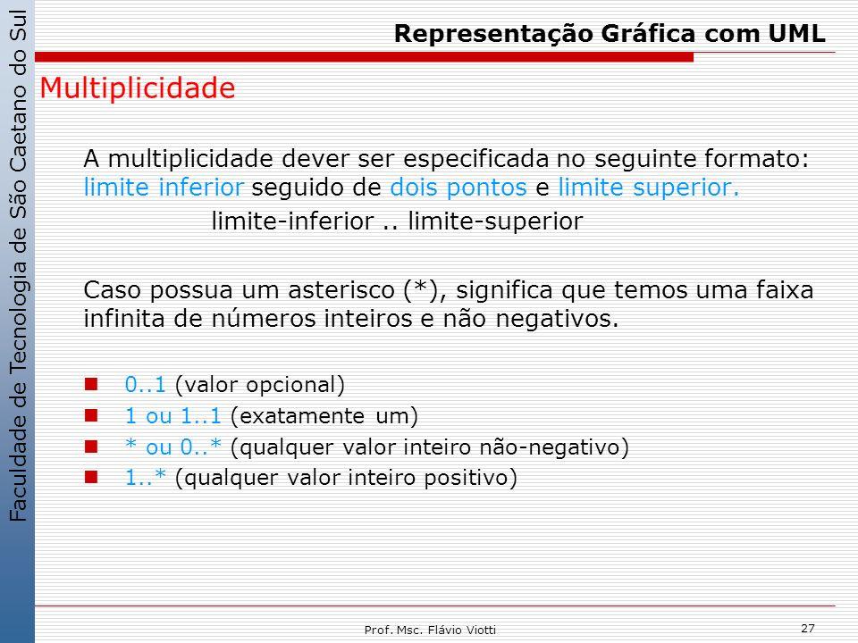 Faculdade de Tecnologia de São Caetano do Sul 27 Prof. Msc. Flávio Viotti Representação Gráfica com UML Multiplicidade A multiplicidade dever ser espe