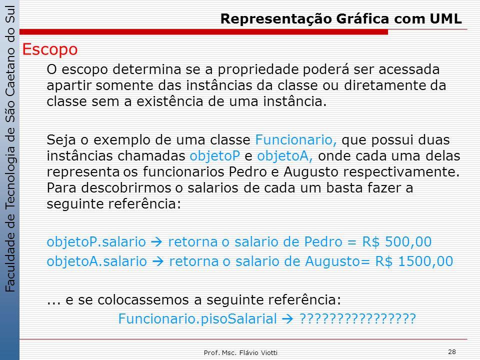 Faculdade de Tecnologia de São Caetano do Sul 28 Prof. Msc. Flávio Viotti Representação Gráfica com UML Escopo O escopo determina se a propriedade pod
