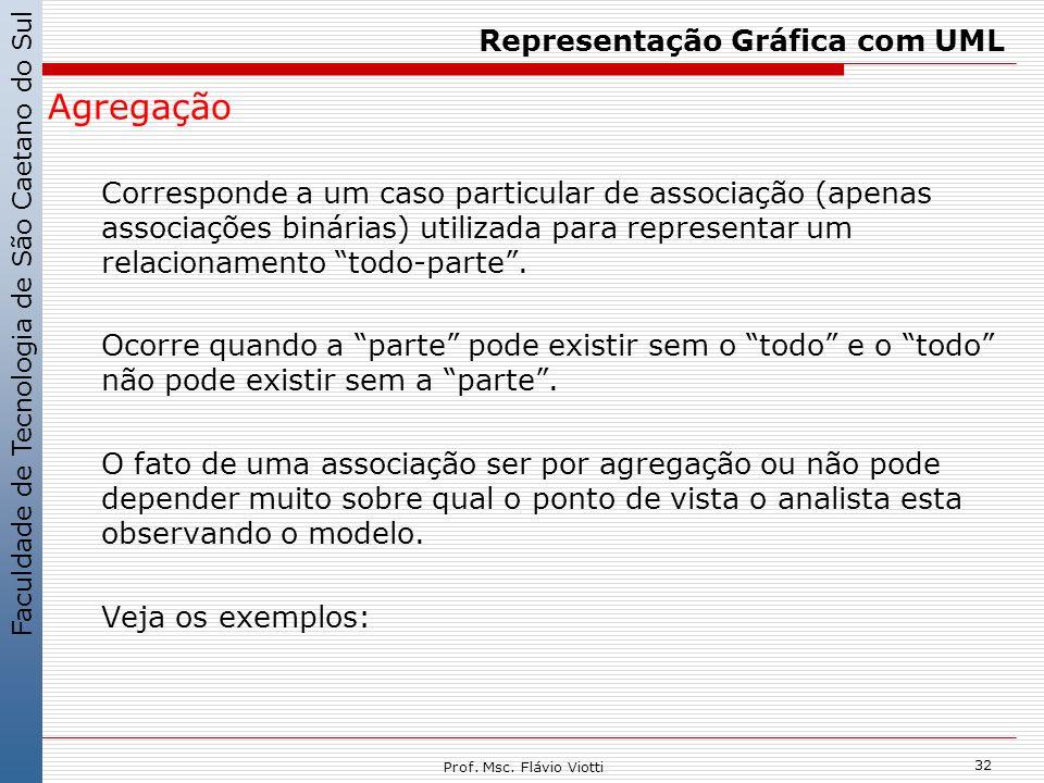 Faculdade de Tecnologia de São Caetano do Sul 32 Prof. Msc. Flávio Viotti Representação Gráfica com UML Agregação Corresponde a um caso particular de