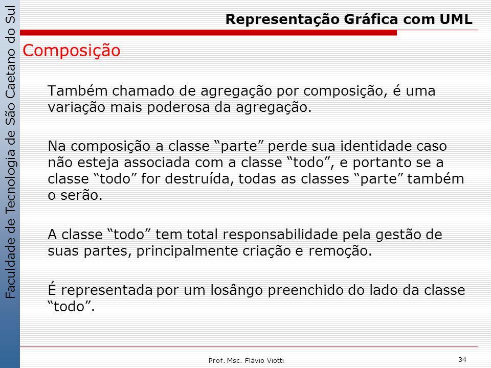 Faculdade de Tecnologia de São Caetano do Sul 34 Prof. Msc. Flávio Viotti Representação Gráfica com UML Composição Também chamado de agregação por com