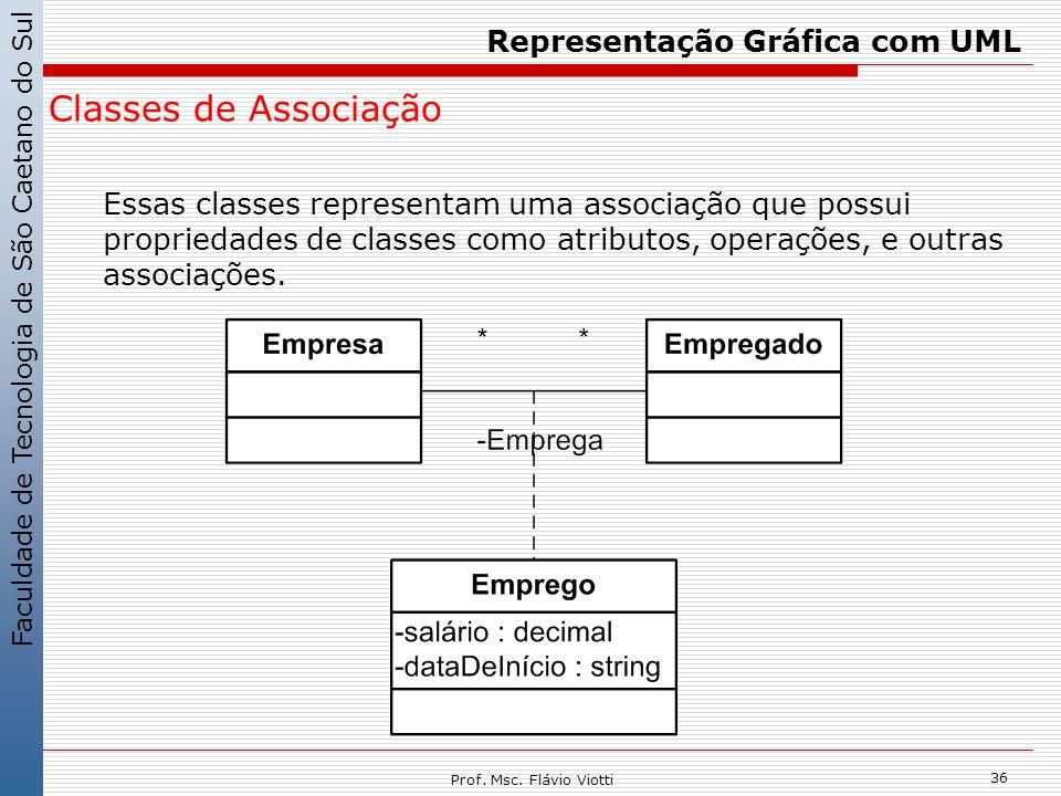 Faculdade de Tecnologia de São Caetano do Sul 36 Prof. Msc. Flávio Viotti Representação Gráfica com UML Classes de Associação Essas classes representa