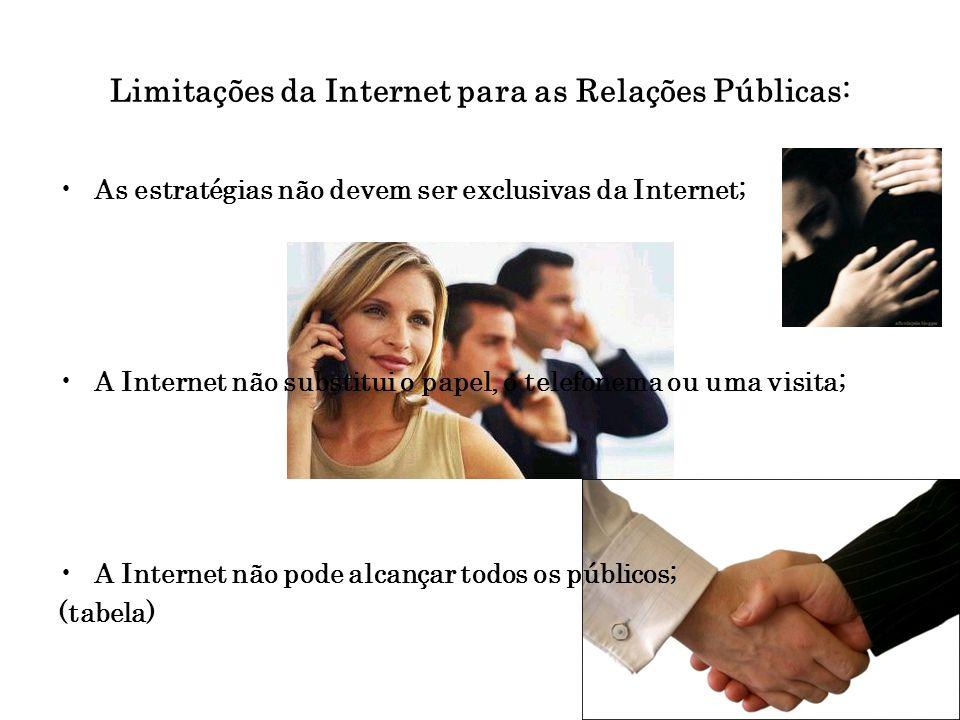 Limitações da Internet para as Relações Públicas: As estratégias não devem ser exclusivas da Internet; A Internet não substitui o papel, o telefonema