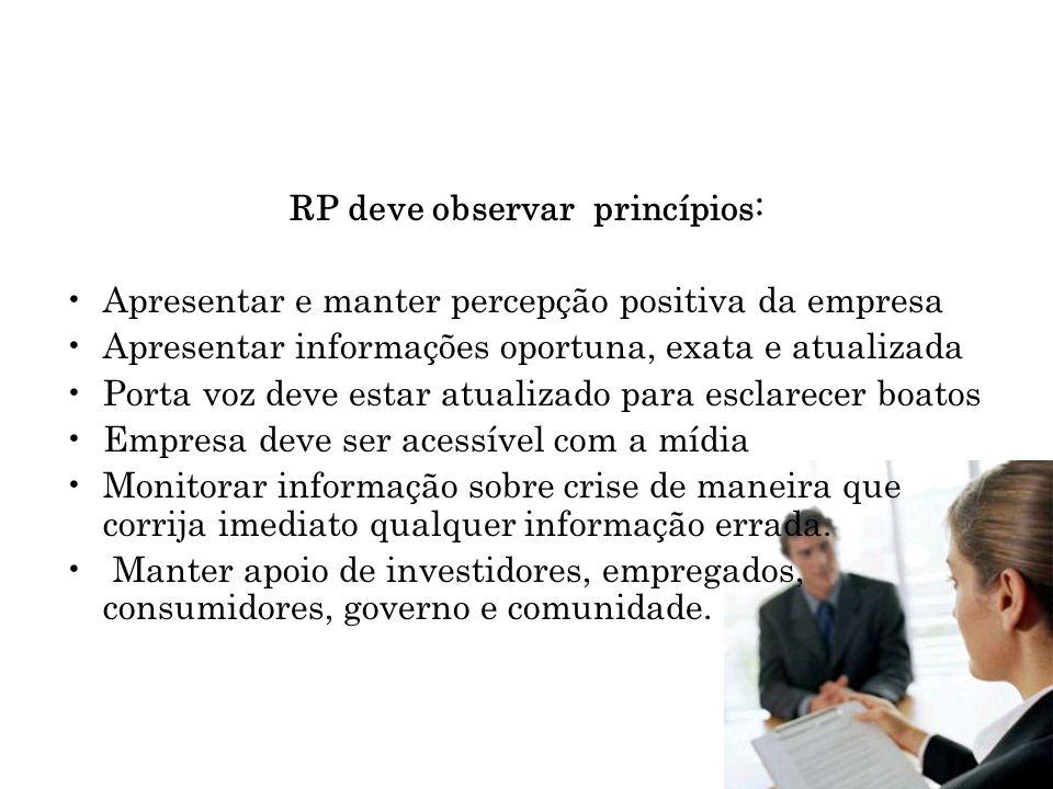 RP deve observar princípios: Apresentar e manter percepção positiva da empresa Apresentar informações oportuna, exata e atualizada Porta voz deve esta