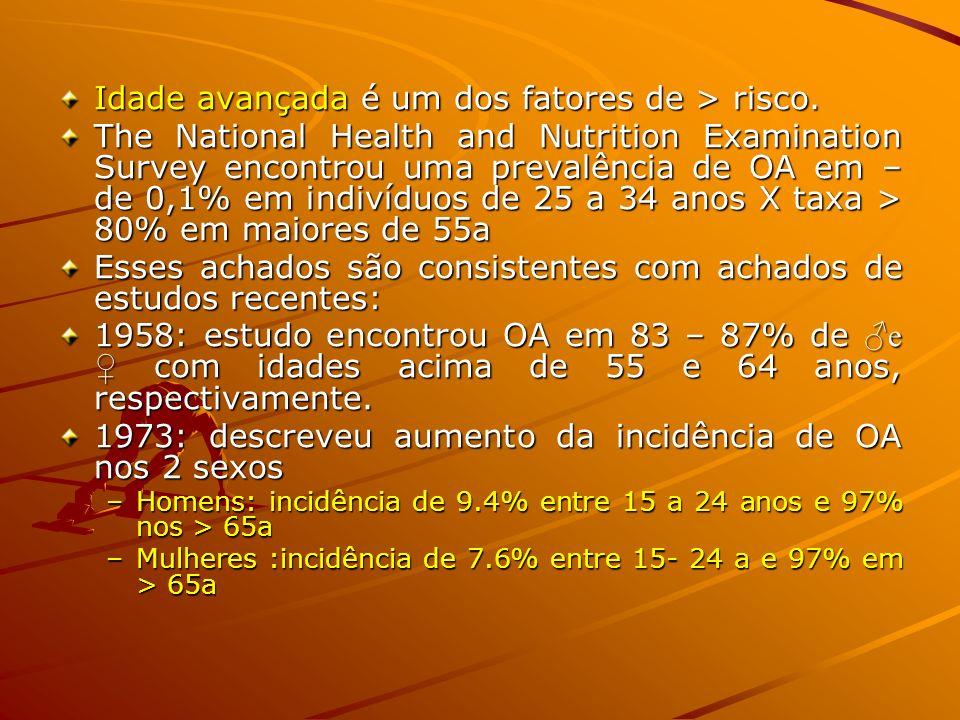 Idade avançada é um dos fatores de > risco. The National Health and Nutrition Examination Survey encontrou uma prevalência de OA em – de 0,1% em indiv