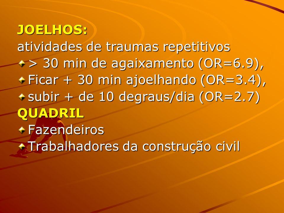 JOELHOS: atividades de traumas repetitivos > 30 min de agaixamento (OR=6.9), Ficar + 30 min ajoelhando (OR=3.4), subir + de 10 degraus/dia (OR=2.7) QU