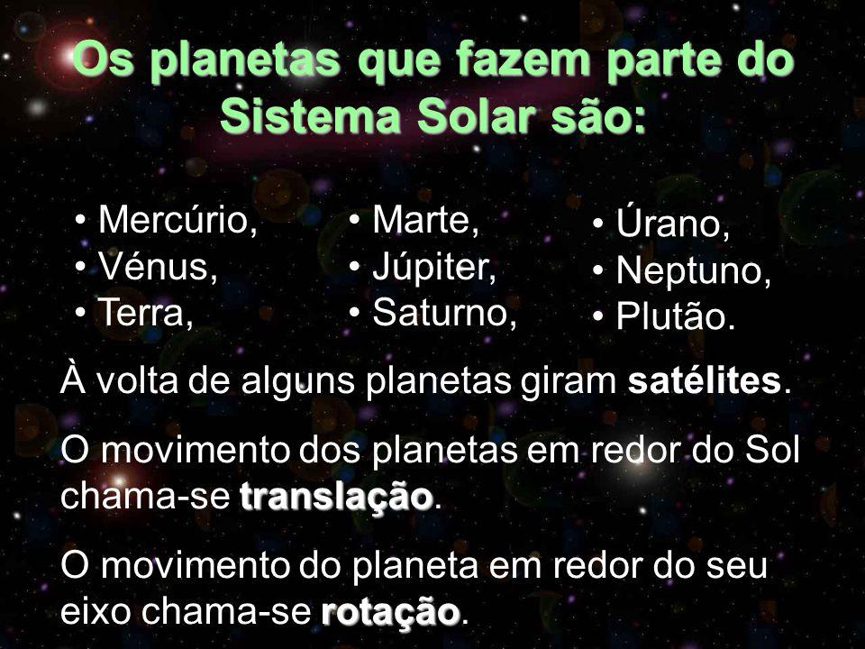 Os planetas que fazem parte do Sistema Solar são: Marte, Júpiter, Saturno, Úrano, Neptuno, Plutão. Mercúrio, Vénus, Terra, À volta de alguns planetas