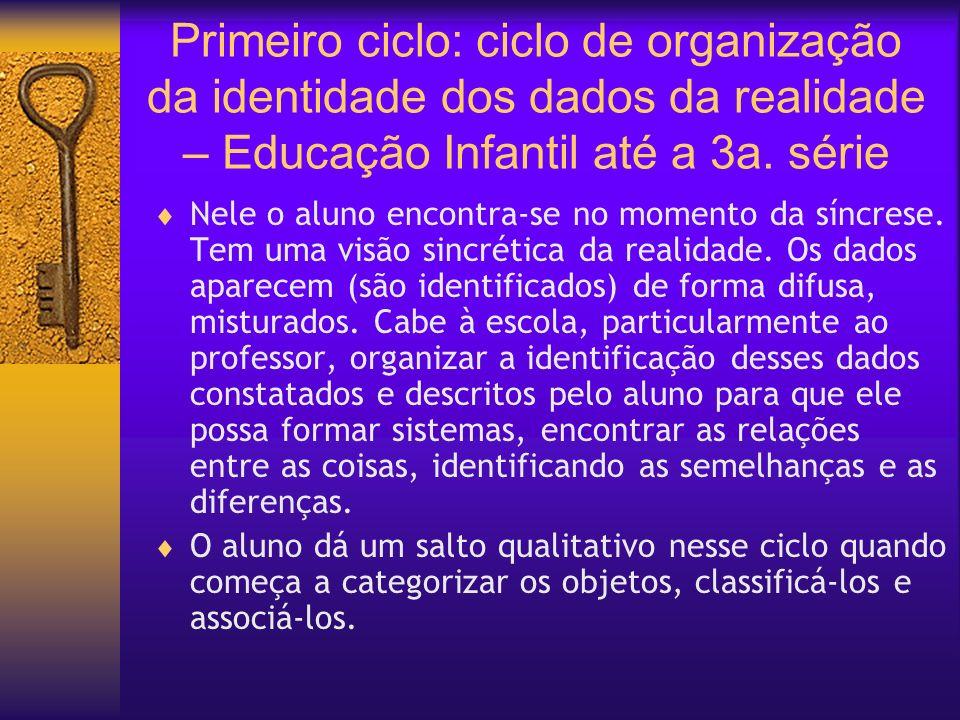 Primeiro ciclo: ciclo de organização da identidade dos dados da realidade – Educação Infantil até a 3a. série Nele o aluno encontra-se no momento da s
