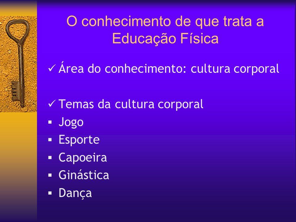 O conhecimento de que trata a Educação Física Área do conhecimento: cultura corporal Temas da cultura corporal Jogo Esporte Capoeira Ginástica Dança