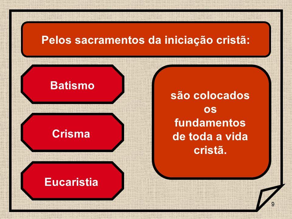 20 O pedido de Batismo é feito, normalmente, na secretaria paroquial, onde serão dadas as orientações para os os passos seguintes.