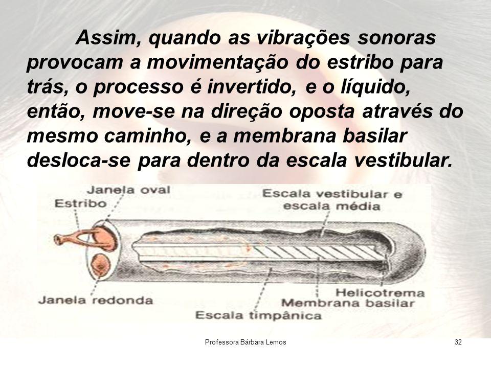 Professora Bárbara Lemos32 Assim, quando as vibrações sonoras provocam a movimentação do estribo para trás, o processo é invertido, e o líquido, então