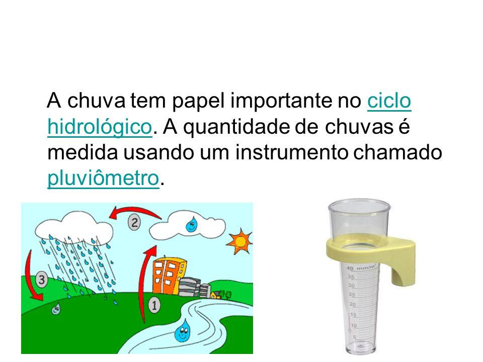 A chuva tem papel importante no ciclo hidrológico. A quantidade de chuvas é medida usando um instrumento chamado pluviômetro.ciclo hidrológico pluviôm