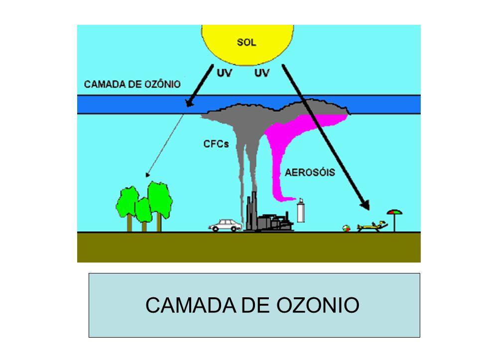 Pressão Atmosférica