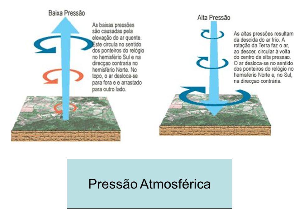 Pressão atmosférica Esta varia de acordo com as temperaturas e altitudes.