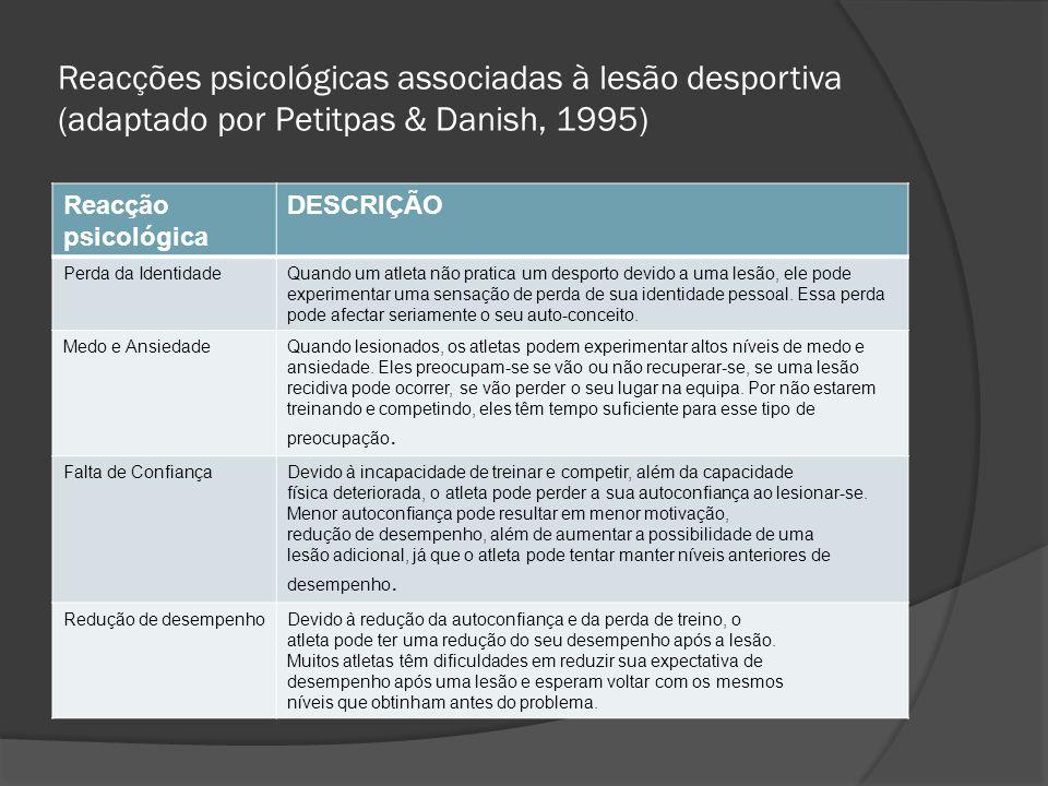 Reacções psicológicas associadas à lesão desportiva (adaptado por Petitpas & Danish, 1995) Reacção psicológica DESCRIÇÃO Perda da IdentidadeQuando um