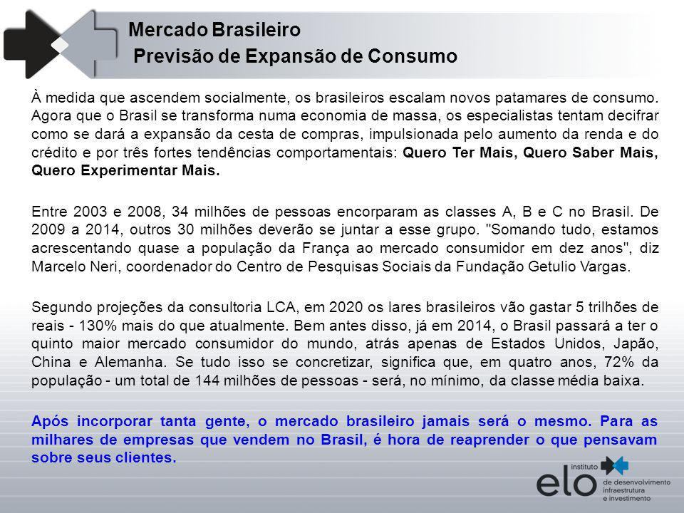 Previsão de Expansão de Consumo À medida que ascendem socialmente, os brasileiros escalam novos patamares de consumo. Agora que o Brasil se transforma