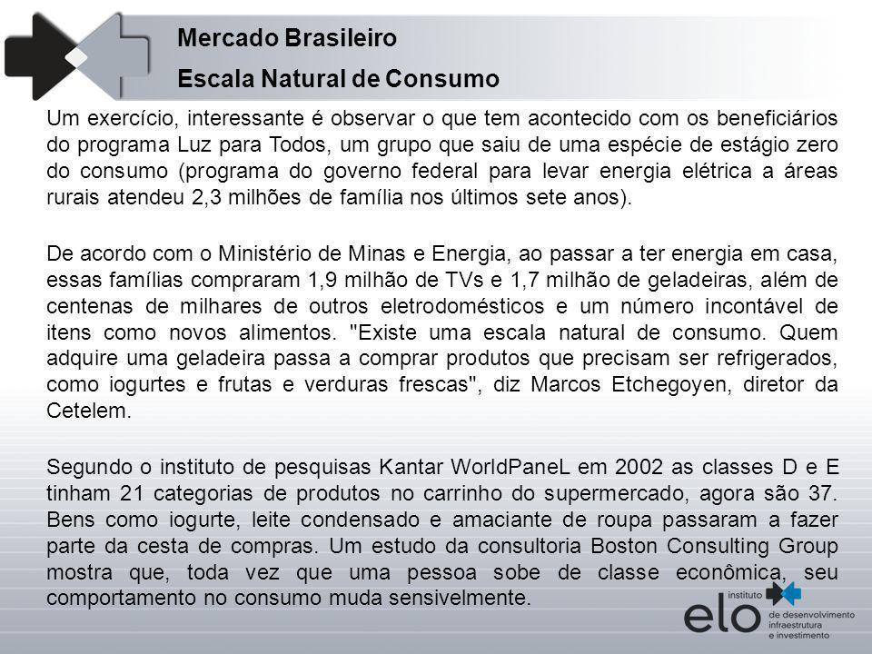 Mercado Brasileiro Escala Natural de Consumo Um exercício, interessante é observar o que tem acontecido com os beneficiários do programa Luz para Todo