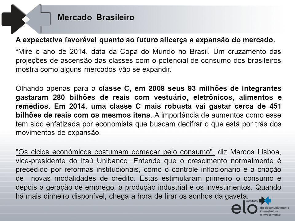 Mercado Brasileiro A expectativa favorável quanto ao futuro alicerça a expansão do mercado. Mire o ano de 2014, data da Copa do Mundo no Brasil. Um cr