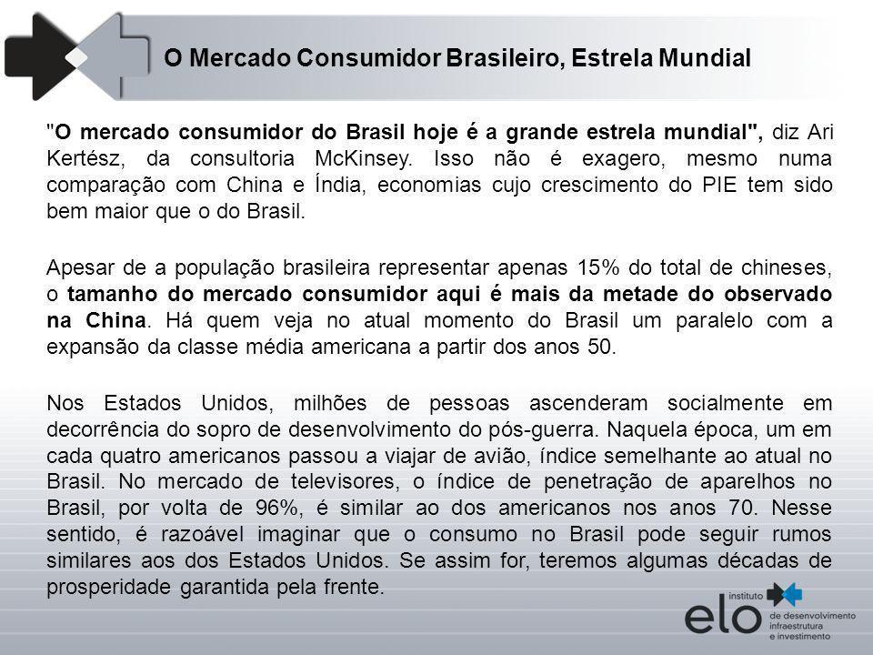 O Mercado Consumidor Brasileiro, Estrela Mundial