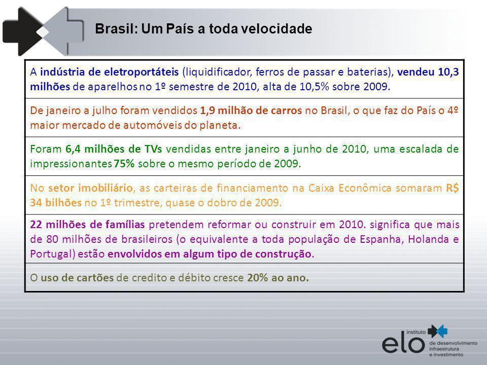Brasil: Um País a toda velocidade A indústria de eletroportáteis (liquidificador, ferros de passar e baterias), vendeu 10,3 milhões de aparelhos no 1º