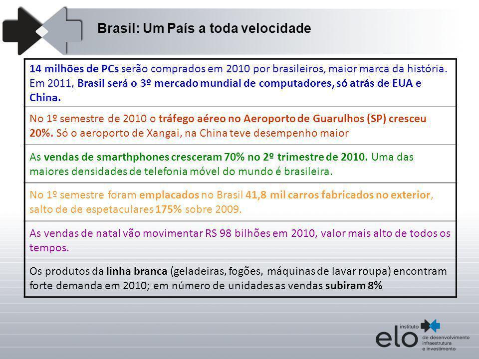 Brasil: Um País a toda velocidade 14 milhões de PCs serão comprados em 2010 por brasileiros, maior marca da história. Em 2011, Brasil será o 3º mercad