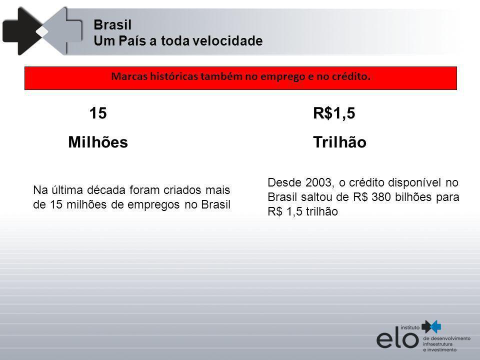 Marcas históricas também no emprego e no crédito. Brasil Um País a toda velocidade 15 Milhões R$1,5 Trilhão Na última década foram criados mais de 15