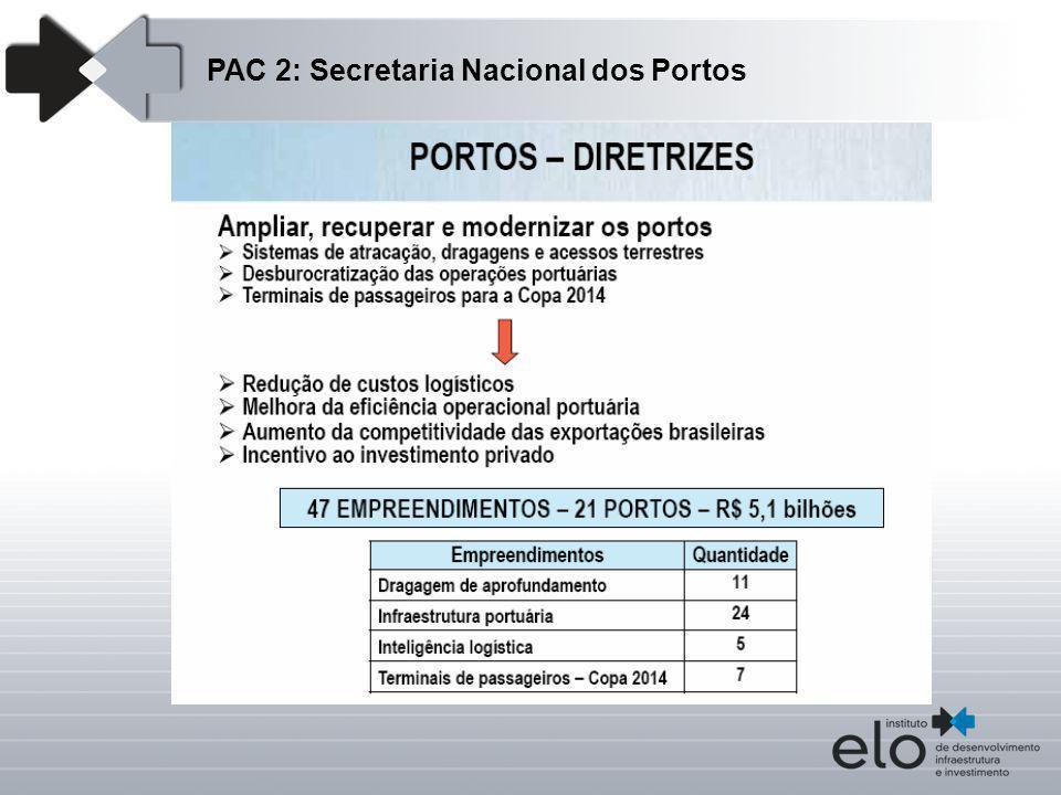 PAC 2: Secretaria Nacional dos Portos