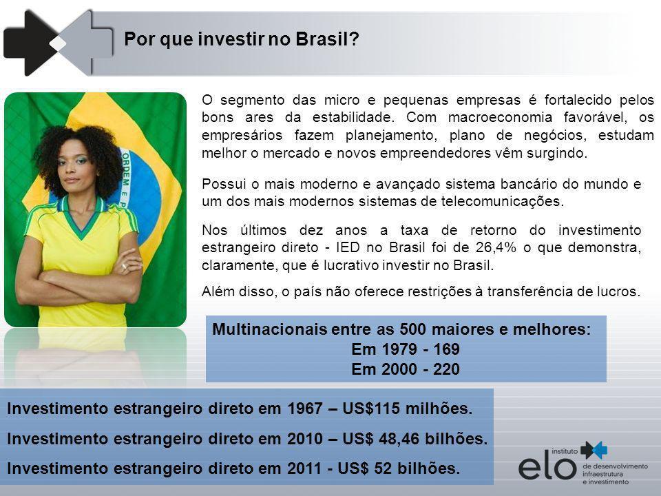 Possui o mais moderno e avançado sistema bancário do mundo e um dos mais modernos sistemas de telecomunicações. Por que investir no Brasil? Nos último