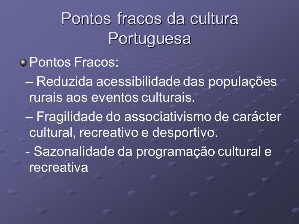 Pontos fracos da cultura Portuguesa Pontos Fracos: – Reduzida acessibilidade das populações rurais aos eventos culturais. – Fragilidade do associativi
