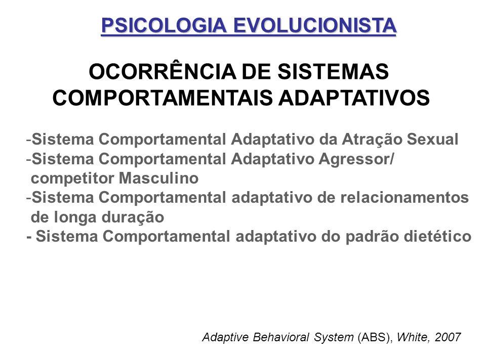 PSICOLOGIA EVOLUCIONISTA Adaptive Behavioral System (ABS), White, 2007 OCORRÊNCIA DE SISTEMAS COMPORTAMENTAIS ADAPTATIVOS -Sistema Comportamental Adap